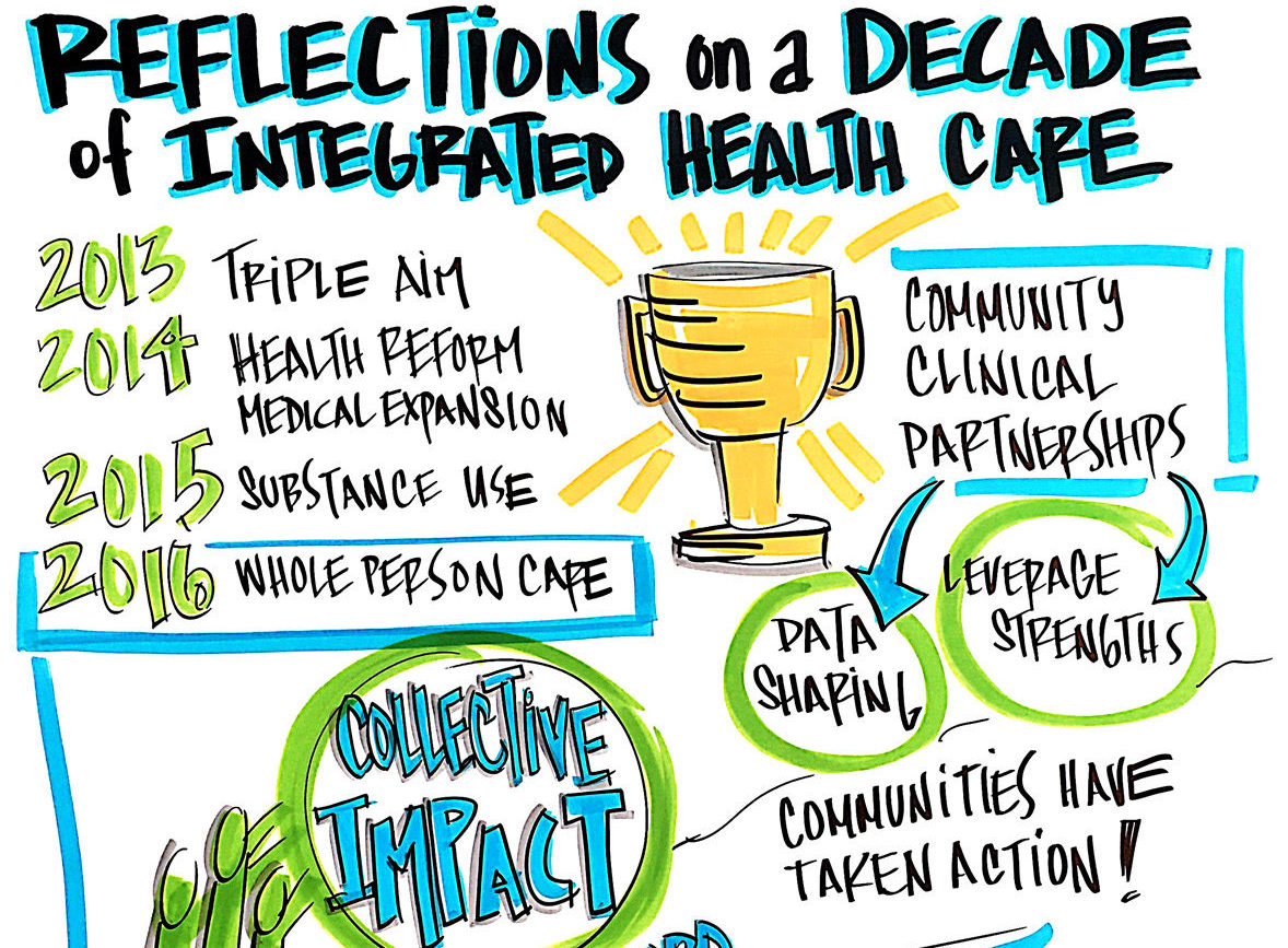 Graphic Recordings from the 4th Annual Innovations Summit on Integrated Care