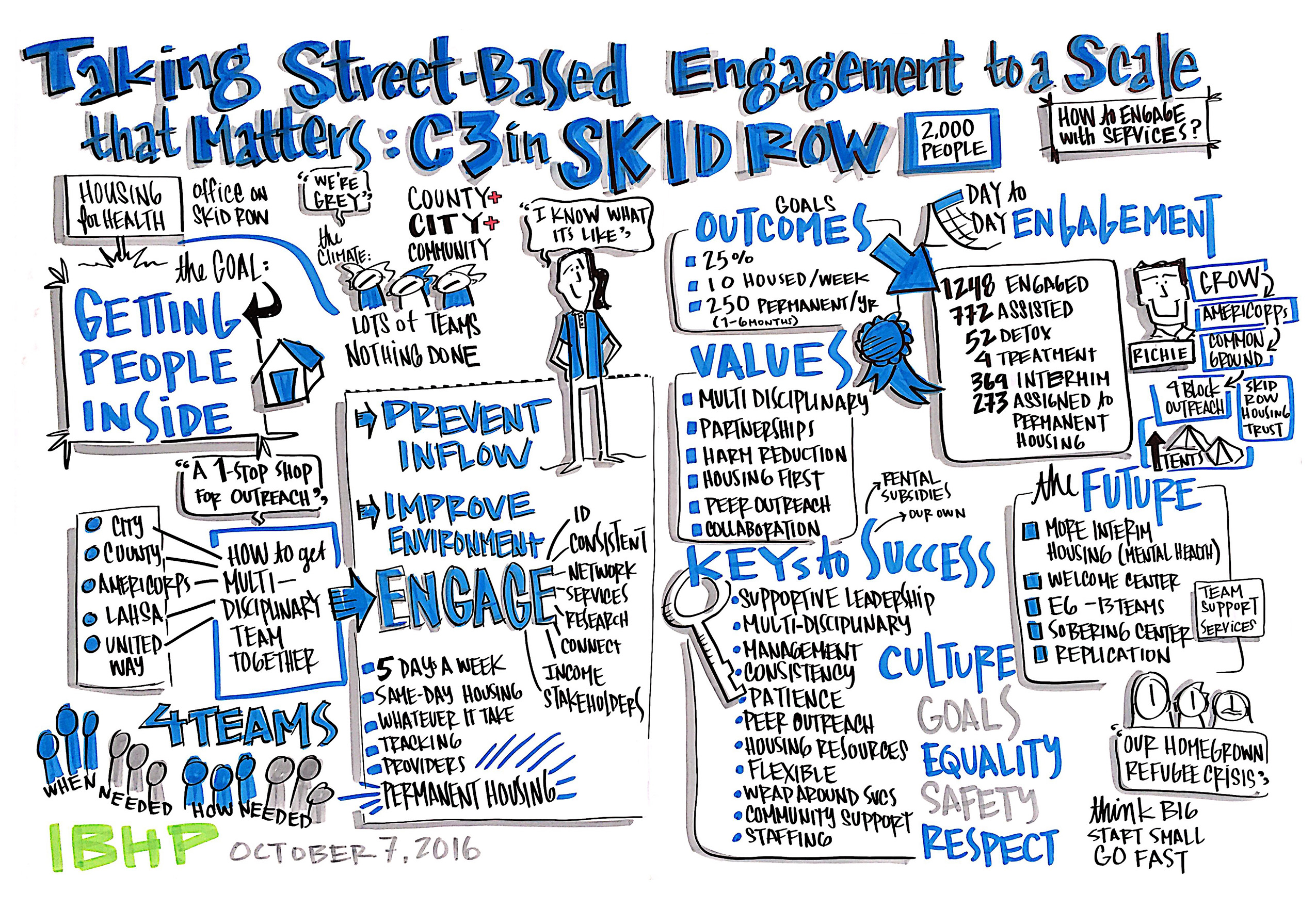 06_street-based-engagement