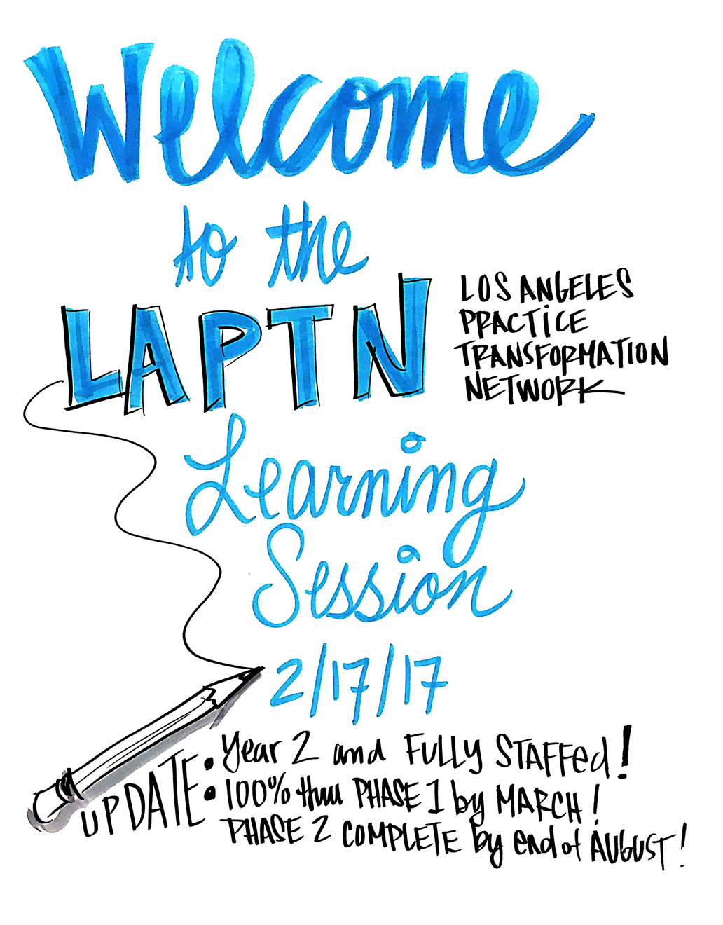 Graphic Recordings from LAPTN Learning Session #1