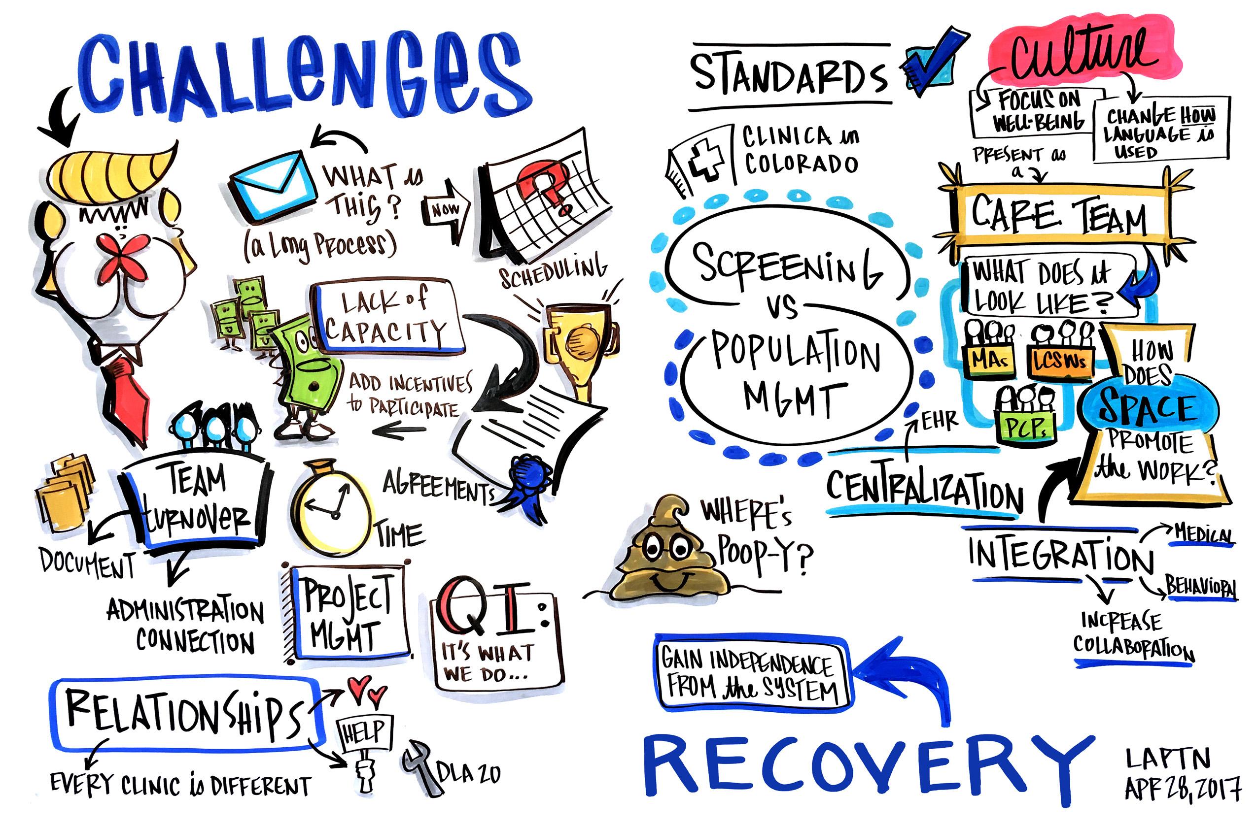 06_challenges